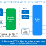Intel_Core_i7_6700K_Core_i5_6600K_07