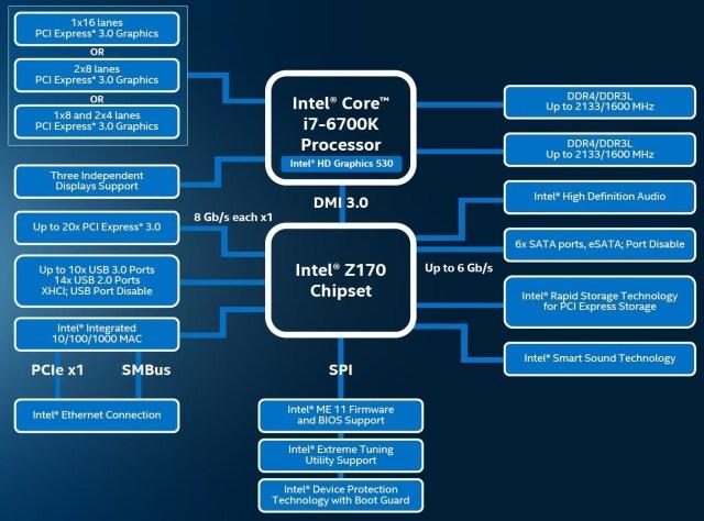 Intel_Core_i7_6700K_Core_i5_6600K_15