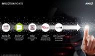 AMD_Radeon_Software_Crimson Edition_13