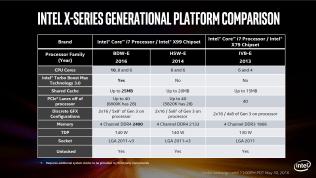 Intel-Broadwell-E-vs-Sandy-Bridge-E-vs-Ivy-Bridge-E