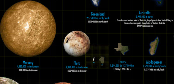 interactive infographic - size of the universe