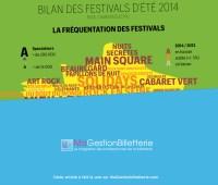 infographie-festival-telerama-une3