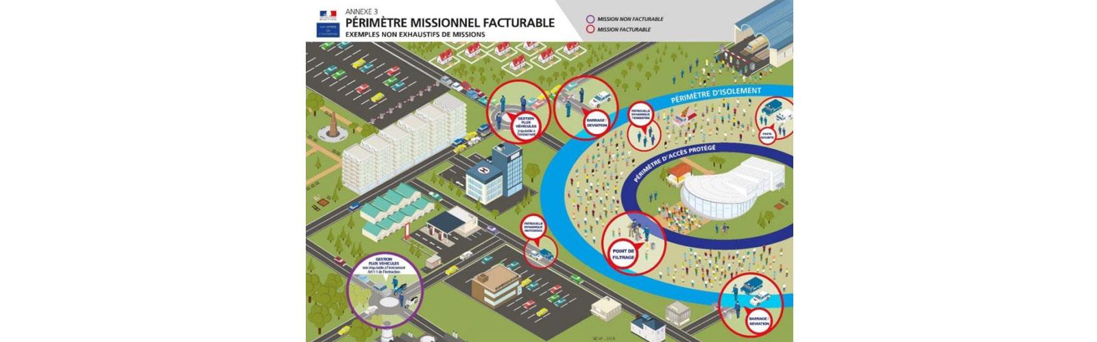 perimetre-missionnel-facturable-festival
