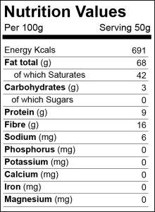 Nutrition-Cocoa-Pura