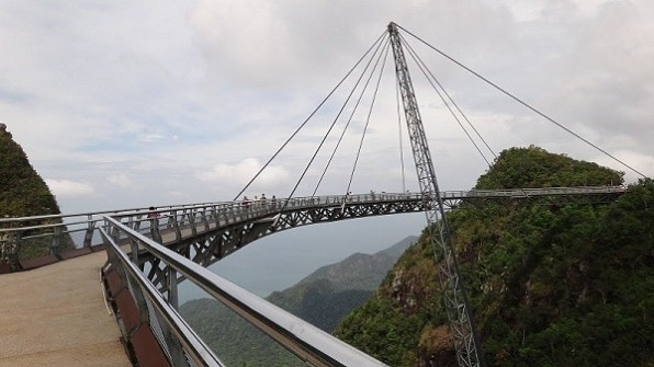 Sky Bridge Beast