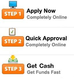 Magnum Cash Advance ® Fast Cash Advance   Payday Loans Online