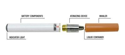 komponen rokok elektronik-majalahsains