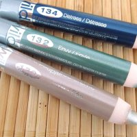 Wet n Wild Idol Eyes Creme Shadow Pencil {Review}