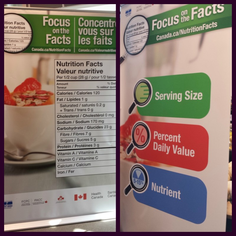 Nutrition Facts Education