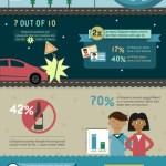 Educa a tus hijos ahora para que se conviertan en conductores responsables #VamosConCuidado