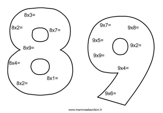 Schede di matematica sulle tabelline da stampare in matematica