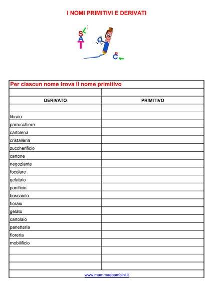 Esercizio sui nomi primitivi in italiano