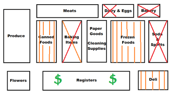 Grocery_Store