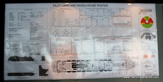 ilot Card and wheelhouse poster