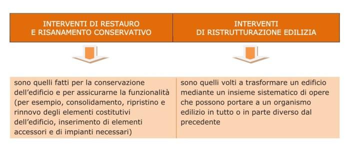 ade_ristrutturazioni_01