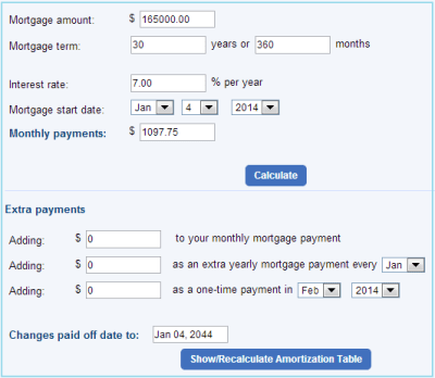 Best Mortgage Calculator 2014 | Top 3 Mortgage Payment Calculators with Taxes – Market Consensus