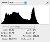A histogram from an underexposed image