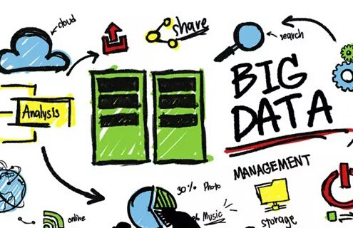 A mind map about big data