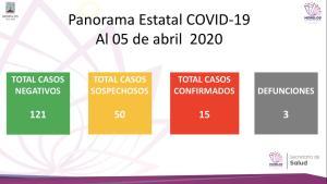 Situacion Covid19 5abr20
