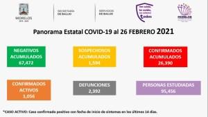 covid 26 feb 2021