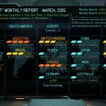 XCOM March Council Report