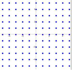 grid, integers on xy-plane