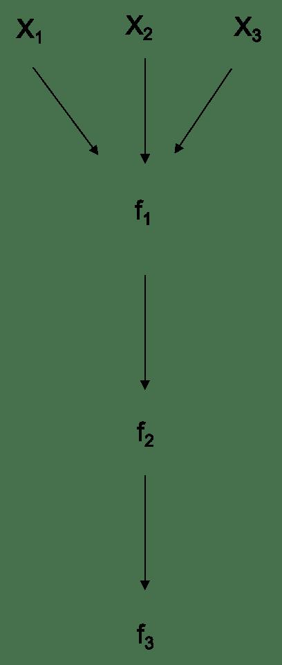 Comp_graph