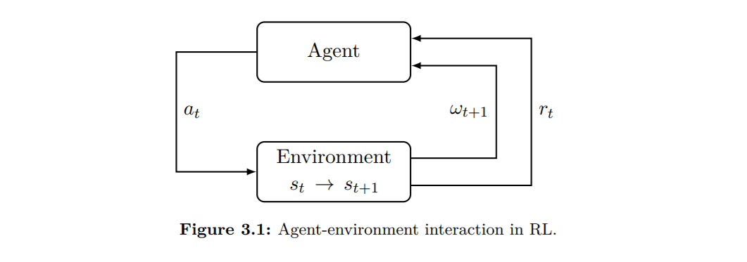 RL_agent_env_int