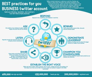 best-practices-your-business-twitter-account