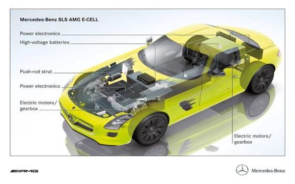 amg-sls-e-cell-diagram.jpg