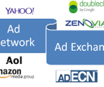 Ad Network Vs Ad Exchange