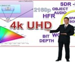 Small 4k UHD, Is it time to bring it home?