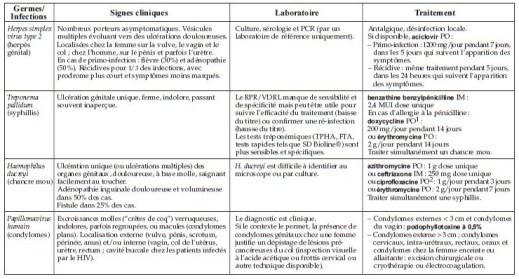 Doxycycline homme - Amoxil uti dose