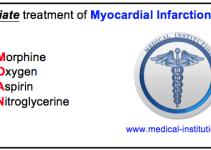 Myocardial Infarction Treatment - Mnemonic