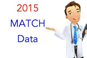 2015-Match-Data-for-IMG-students-Medical-Students-NRMP-MATCH-DATA-2015