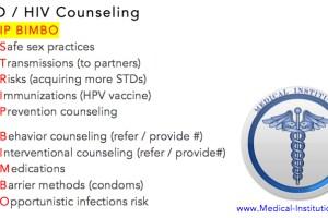 HIV STD Counseling Mnemonic Best USMLE Step 2 CS Mnemonics Medical Institution