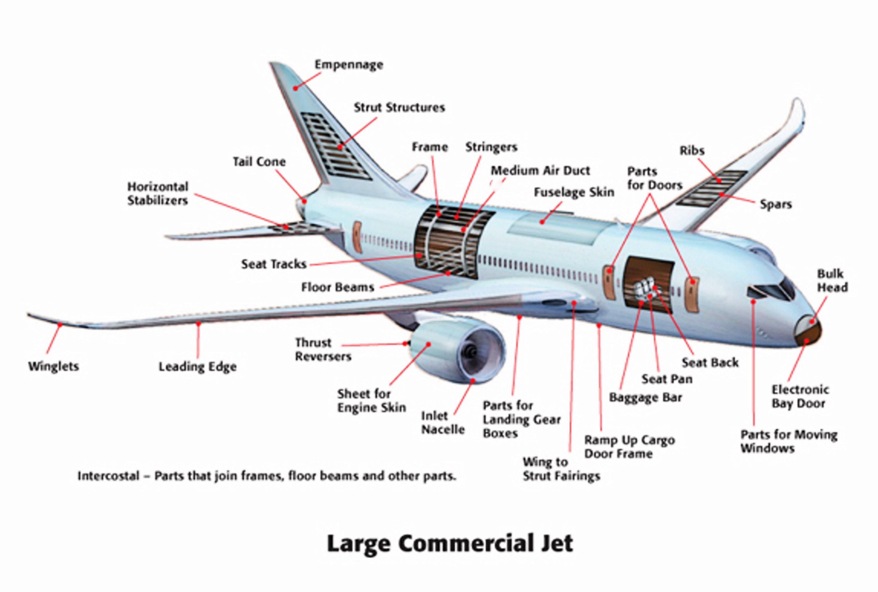 drone pilot with Aircraft on B 17g Flying Fortress further Djis Smarter Phantom 4 Drone Can Avoid Obstacles And Track Objects All On Its Own further Top 10 Worst Airlines In The World 2016 additionally Missed Part 107 Test Prep Questions in addition Illinois Police Get Approval For Drone Use.