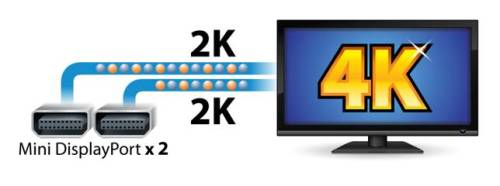 GIGABYTE First to Support 4K Resolution Displays   GIGABYTE 4K Output 1 500x186
