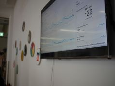 Google Analytics im makerist Büro