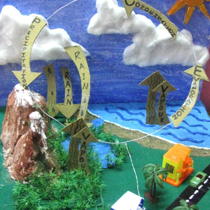 Water cycle craft works school projects nature study for How to make different types of house models