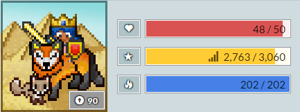 My avatar and current stats in Habitica.