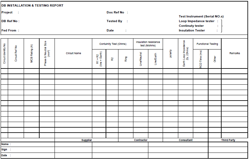 hvac inspection form pdf related keywords hvac. final distribution ...