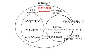 altright20160916