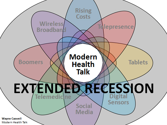 Trends Overlap