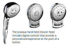 Levaqua Handshower, showing three shower head options