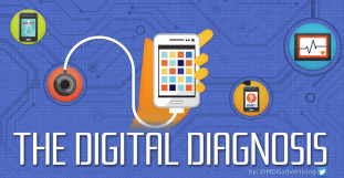 The Digital Diagnosis