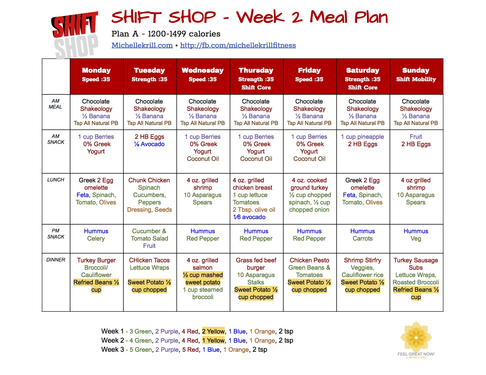 Precious 1200 1499 Plan A Shift Shop Week 2 Meal Plan Google Docs Beachbody Diet Shakes Beachbody Diet Reviews nice food Beach Body Diet