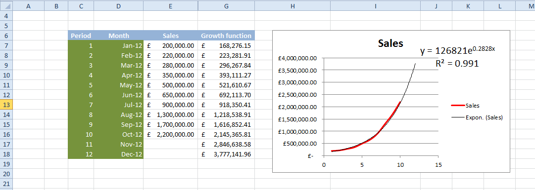 how to use growth trend interpolation in excel 2013