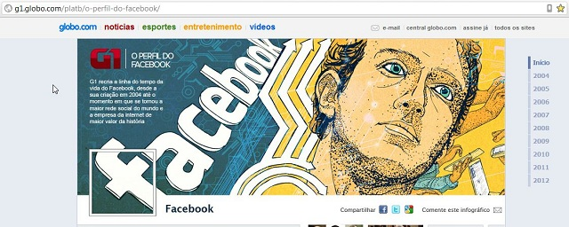 perfil facebook g1 infografico O infogrfico sobre o Facebook do G1 e porque ele  to genial