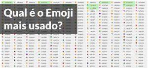 qual-emoji-mais-usado-emoji-tracker